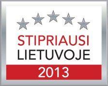 Stipriausi-Lietuvoje